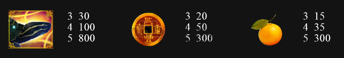 four guardians jackpot