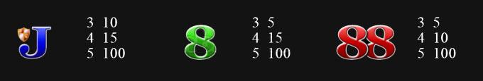four guardians slot number